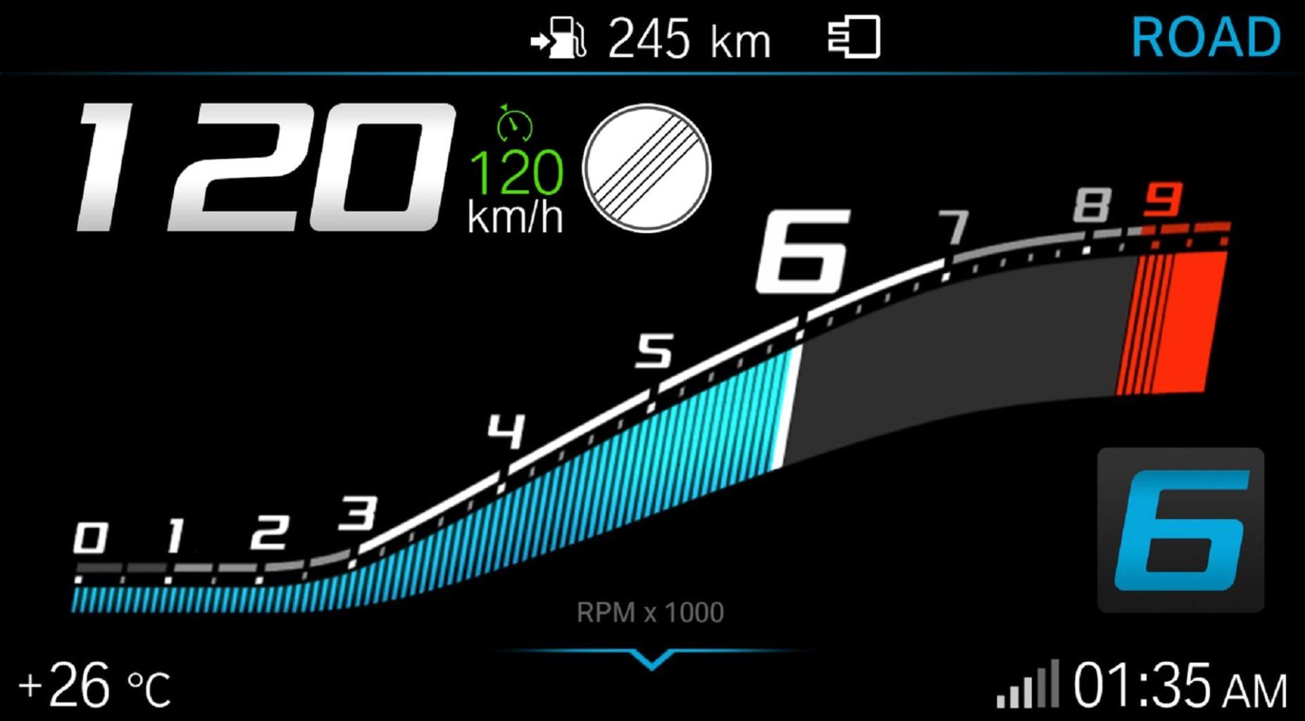 BMW F 900 XR rpm